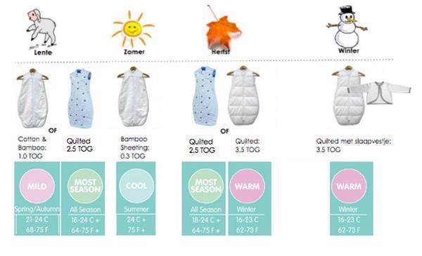 Grote foto organic cotton quilted slaapzak natural stars 3.5 tog kinderen en baby overige