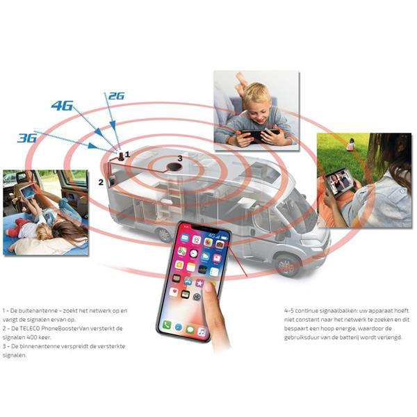 Grote foto teleco phonebooster van gsm 3g 4g repeater computers en software netwerkkaarten routers en switches